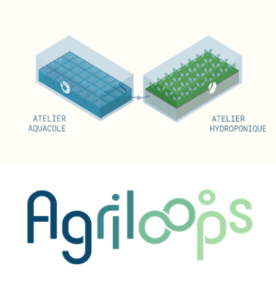 Agriloops